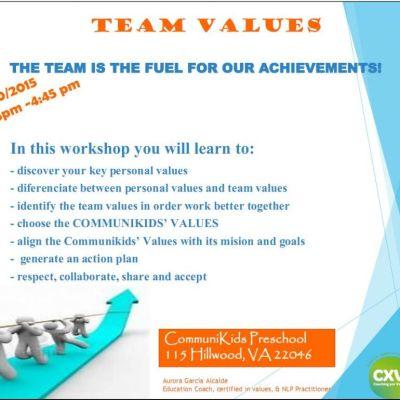 Los Valores en el Equipo - CommuniKids Preschool