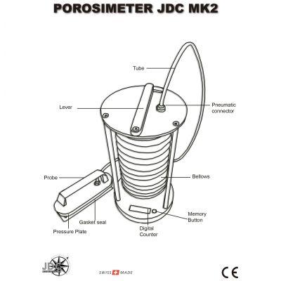 Porosímetro JDC MK2