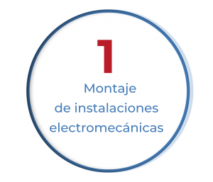 Elecduero, S.A.