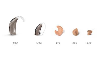 ¿Qué tipos de audífonos existen?